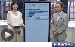 海外投資家の日本株保有額が増加、誰が何を買っているのか。専門家と日経ヴェリタス編集長が解説(日経CNBC)