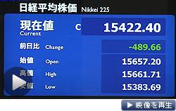 日経平均大幅反落、14日の株式市況を解説(日経CNBC)